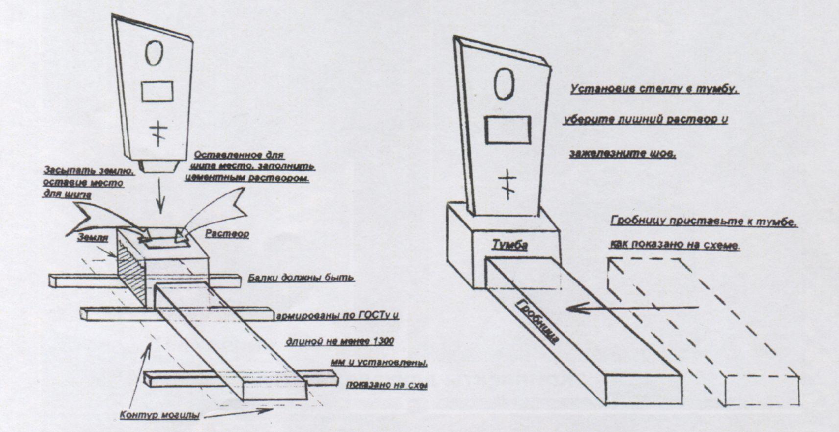 Установка памятника на могилу своими руками фото 627
